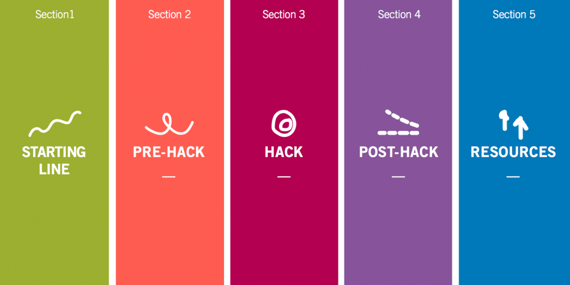 Five section of the hack pack